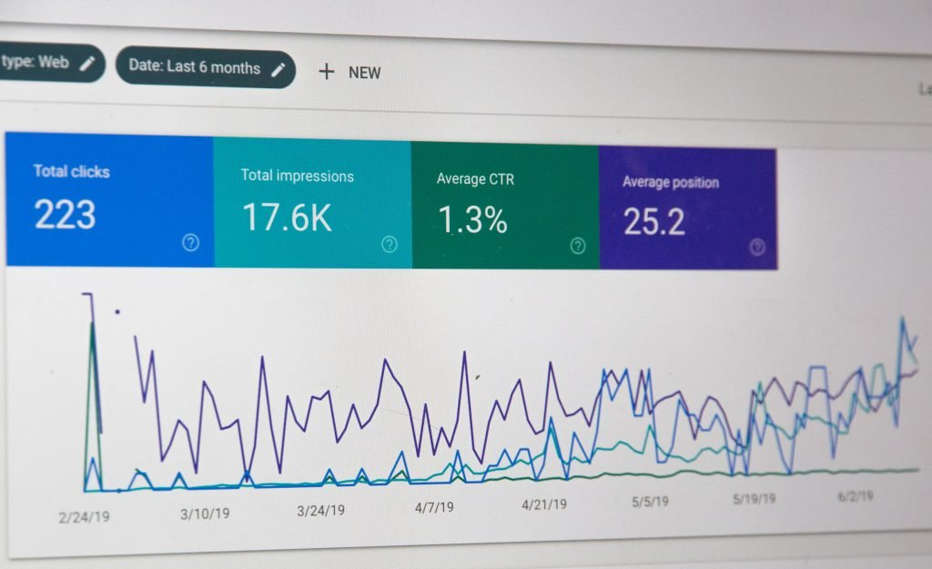 Screenshot of google search console performance data